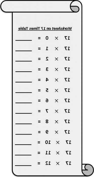3 of 15 Worksheet 17 Times Table Multiplication Table Sheets Free Multiplication Worksheets delightful 17