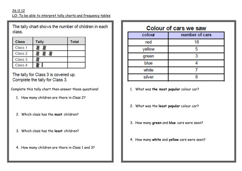 Tally Chart and Frequency Table differentiated by luke100 Teaching Resources Tes