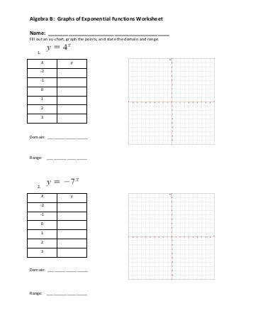 Algebra B Graphs of Exponential Functions Worksheet Bssd