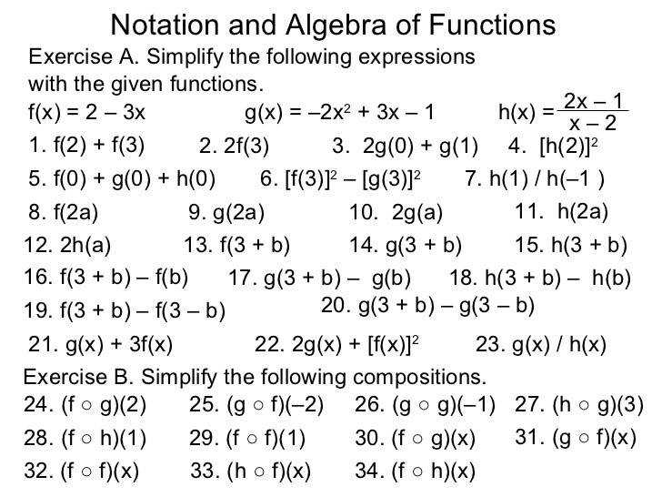 Notation and Algebra of Functions 64