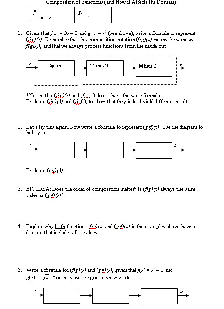 Function operations coloring worksheet answers