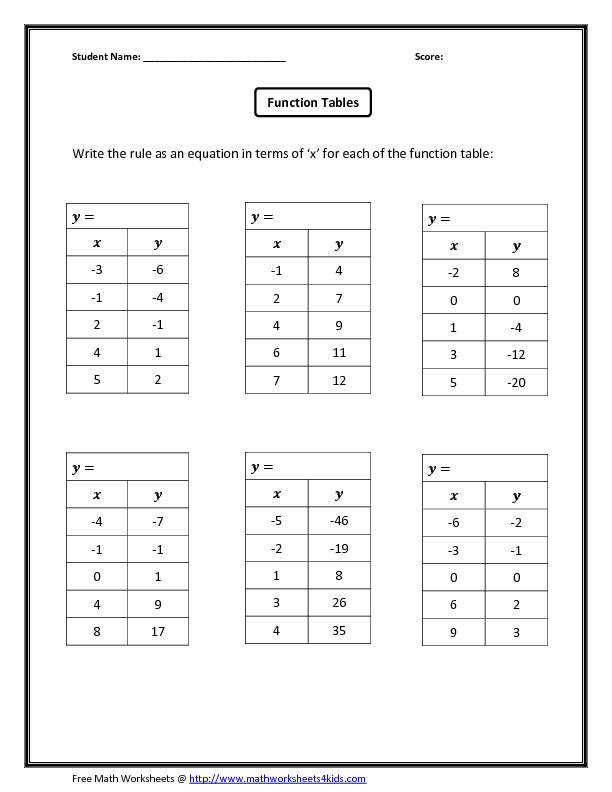 Function Rule Worksheet