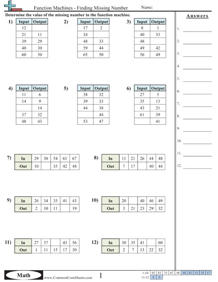 mon Core Math Worksheets Patterns & Function Machine Worksheets
