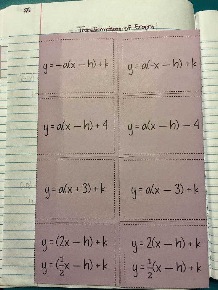 misscalcul8 Algebra 2 Unit 2 Linear and Absolute Value Interactive Notebook Function Transformations Foldable
