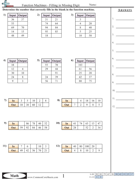 Function Machines Filling in Missing Digit worksheet