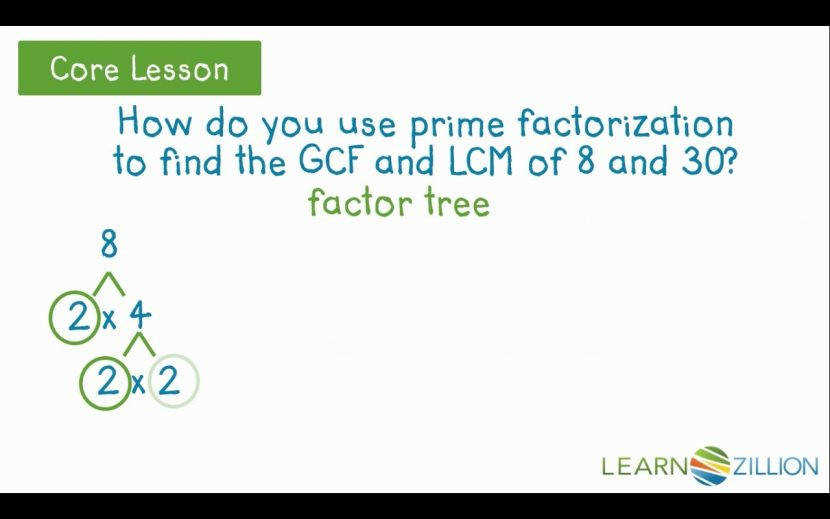 Find The Gcf And Lcm Using Prime Factorization Learnzillion Worksheets Math Aids 4ff4ab74b7df31e3008eb3a33fd540d9f64