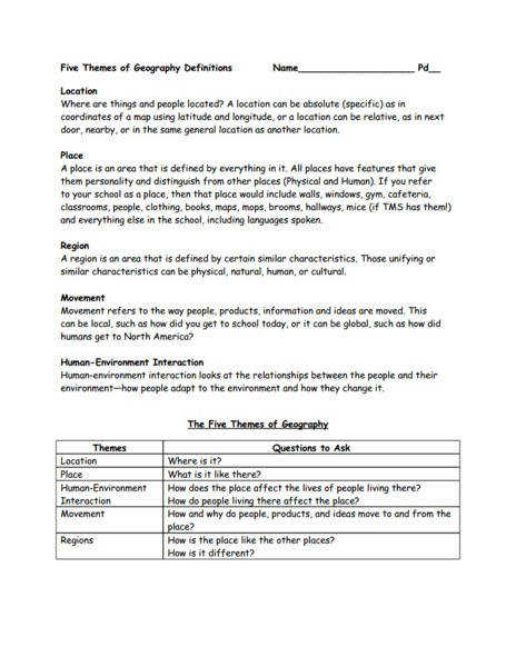 five themes of geography worksheet Google Search