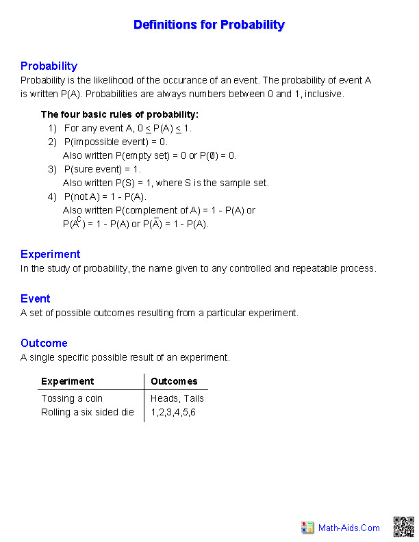 Definitions of Probability