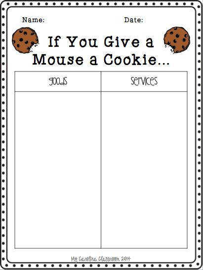 Goods and Services Lesson Plan Teach goods and services by using If You Give a Mouse a Cookie book Students led a discussion about how everything the