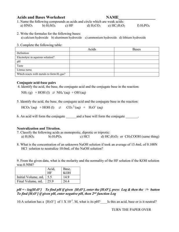 Grammar Worksheets Middle School – Middle School Worksheets