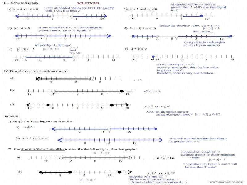 Graphing Absolute Value Worksheets Worksheets