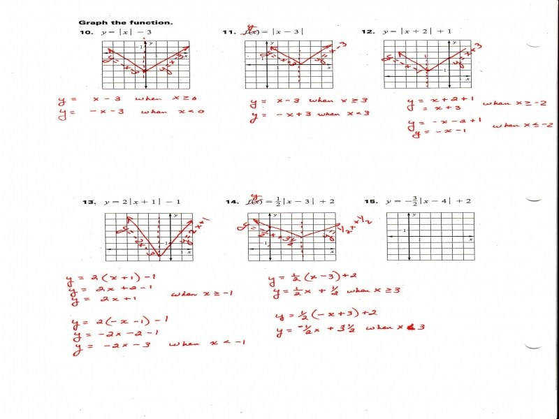 Graphing Absolute Value Functions Worksheet Answers