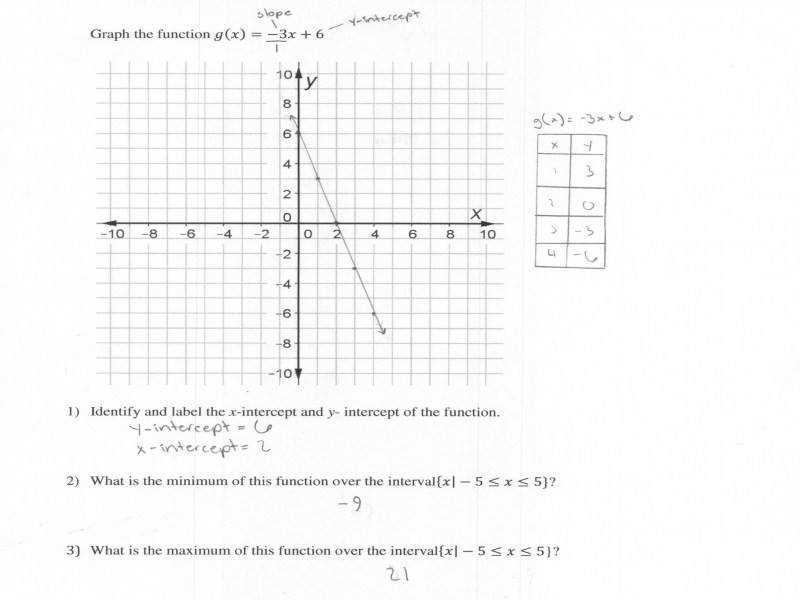 graphing absolute value functions worksheet. Black Bedroom Furniture Sets. Home Design Ideas