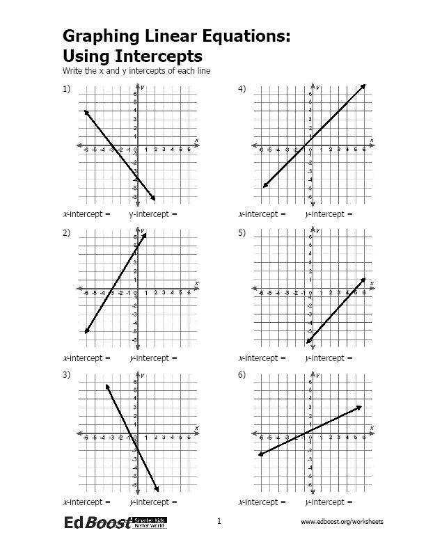 Graphing Linear Equations Using Intercepts