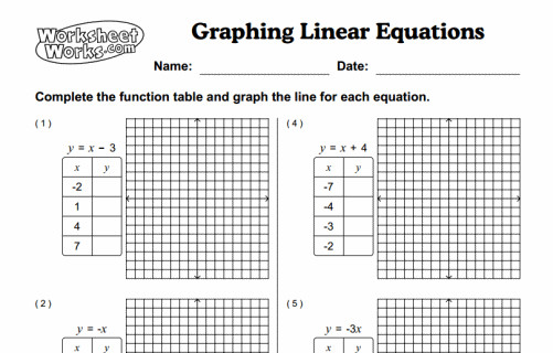 Linear Equations Graphing