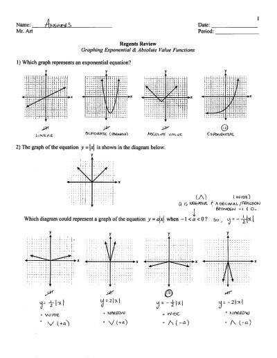 Graphing Exponential & Absolute Value Functions 1