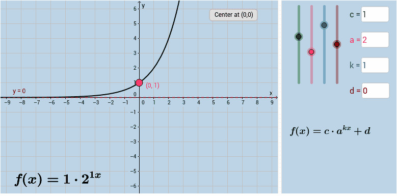 Questions 1 How does the parameter a affect the graph of the exponential function Explain What happens if a 1 and k 0