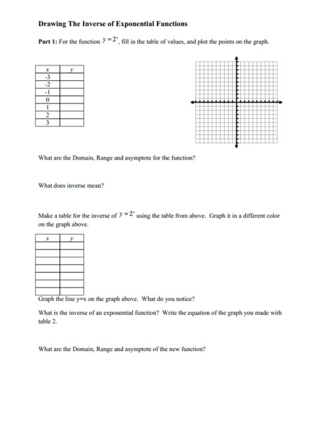 Drawing The Inverse of Exponential Functions 8th 12th Grade Worksheet