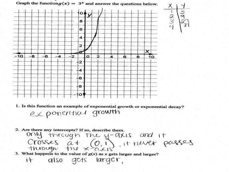 Graphing An Exponential Function Students Are Asked To Graph An
