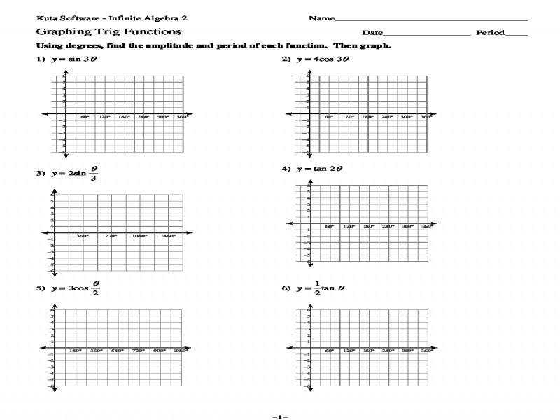 Trig Functions Worksheet Worksheets
