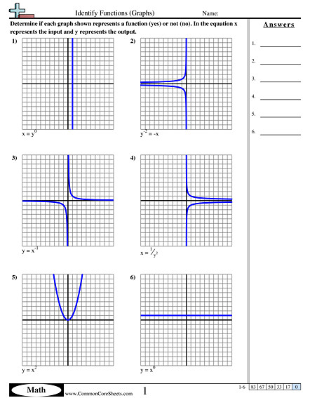 Identify Functions Graphs worksheet