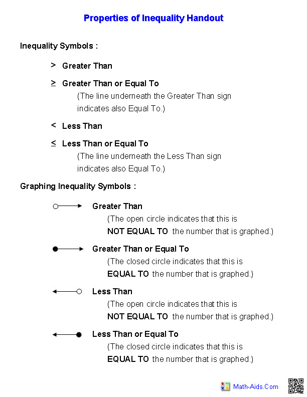 Quick Link for All Inequalities Worksheets