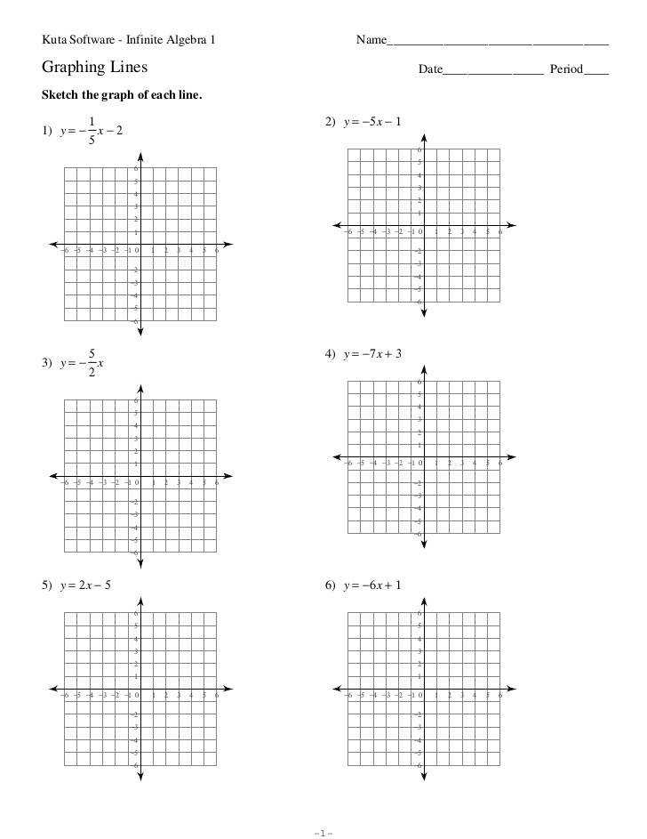 Graphing Linear Equations Worksheets Homeschooldressage