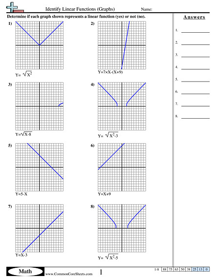 Identify Linear Functions Graphs worksheet