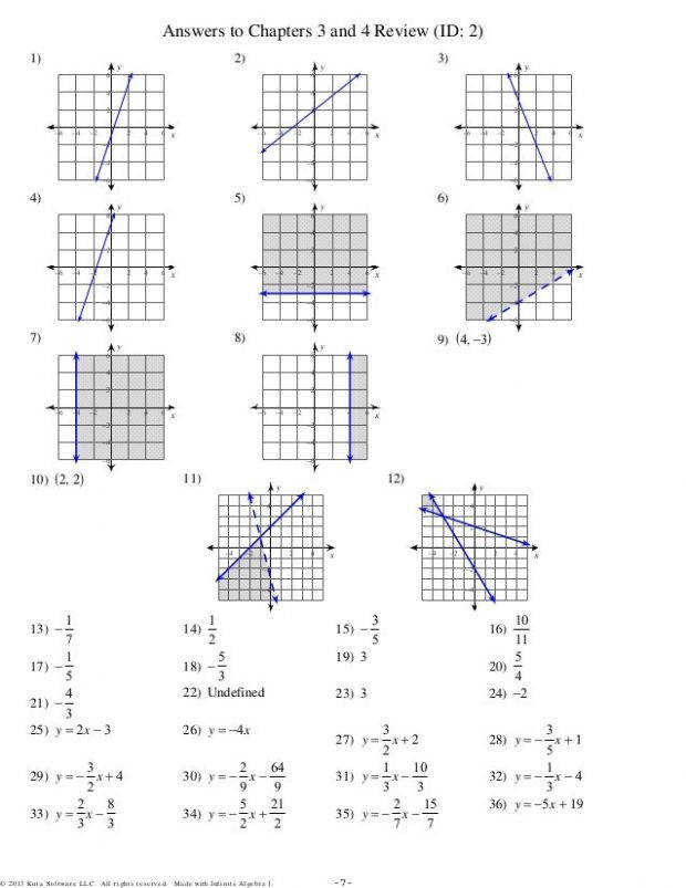 Sketch The Graph Each Linear Inequality shot Sketch The Graph Each Linear Inequality Chapters 3 And