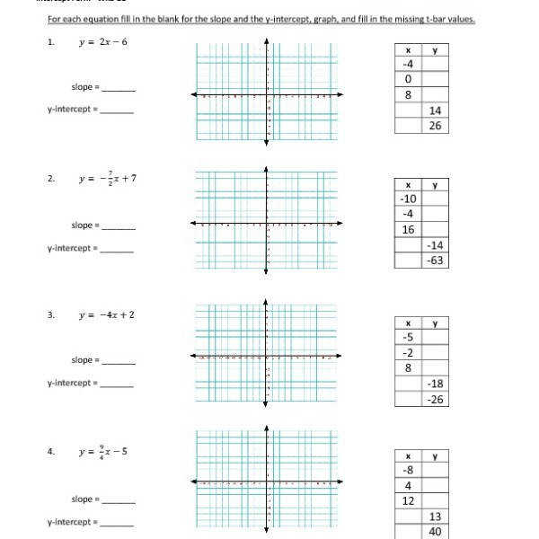 graphing linear inequalities worksheet. Black Bedroom Furniture Sets. Home Design Ideas