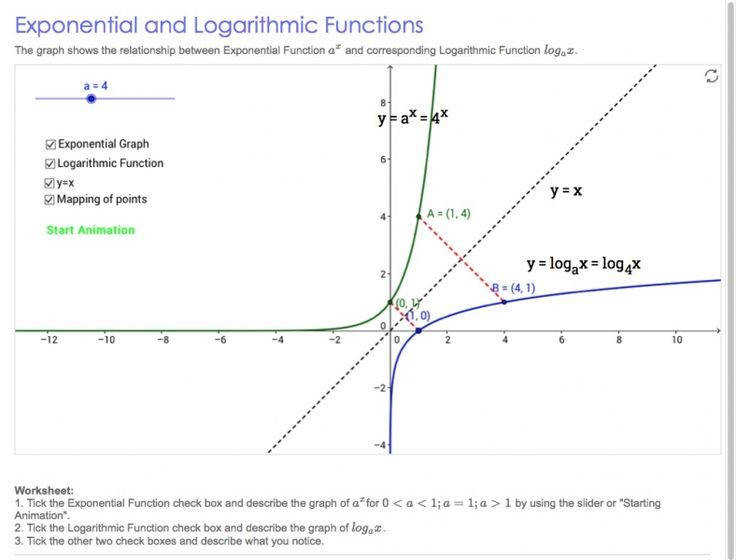 exponential and logarithmic functions worksheet pdf