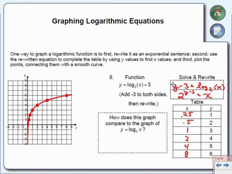 Worksheet 3 graphing exponential functions answers