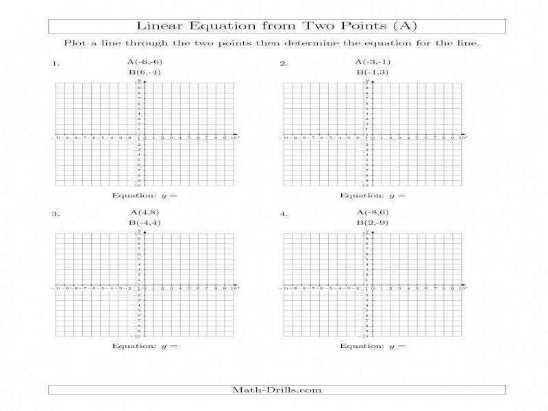 Determine A Linear Equationgraphing Two Points A