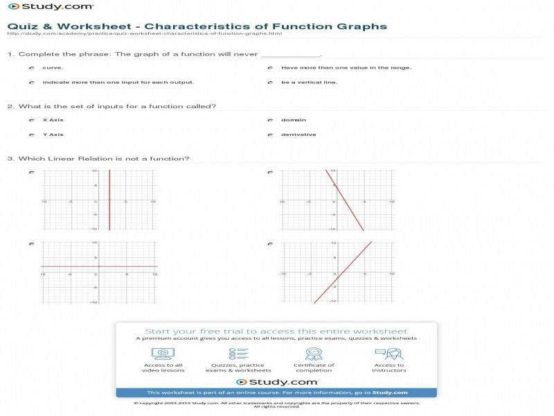 Quiz & Worksheet Characteristics Function Graphs