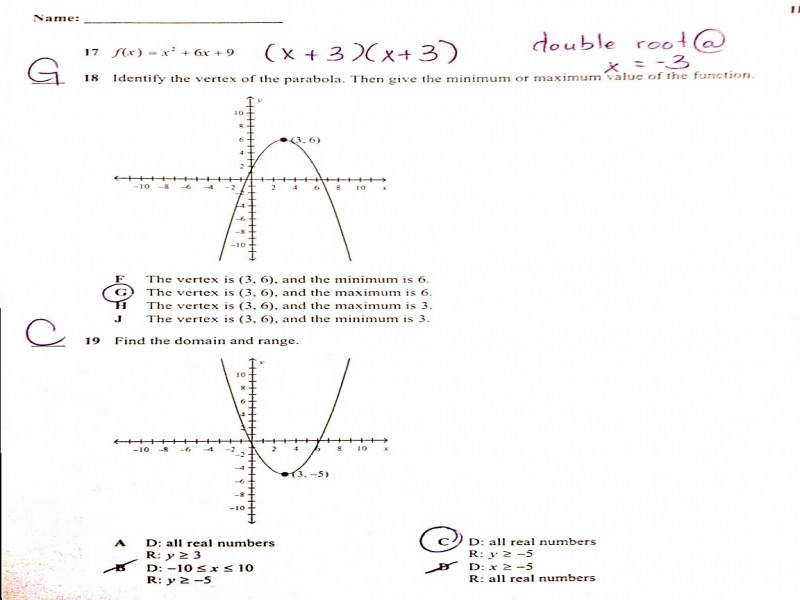 All Grade Worksheets Graphing Quadratics Review Worksheet – All