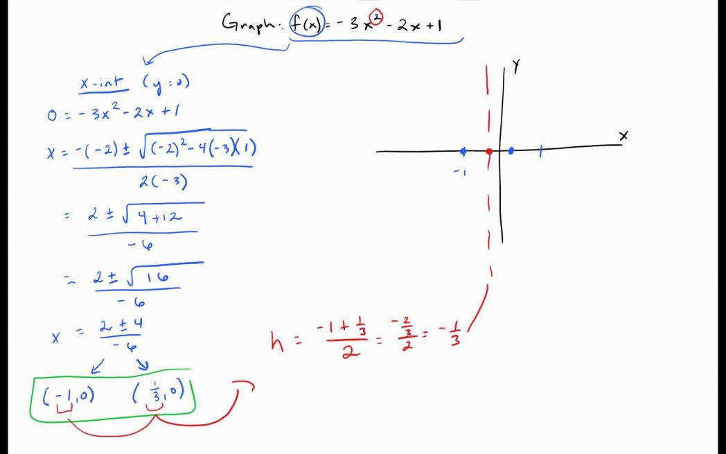 Graphing A Parabola In Standard Form Youtube 4 1 Worksheet Quadratics Maxresde Graphing Quadratics In Standard
