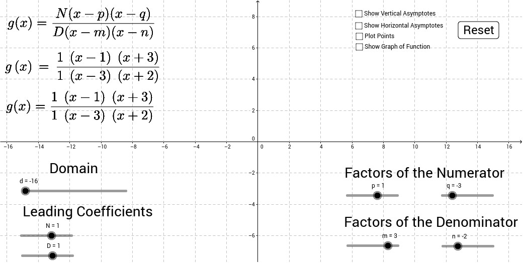 What do the factors of the numerator of a rational function help you determine What do the factors of the denominator of a rational function help you