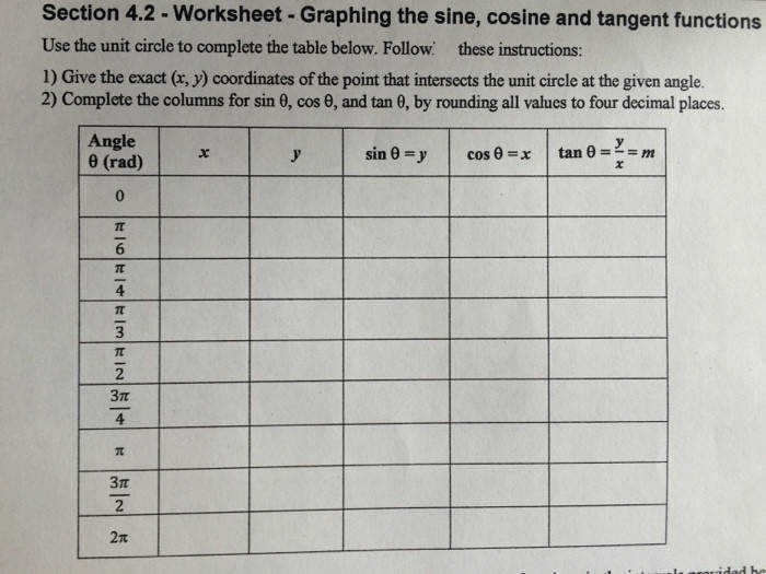 Image for Section 4 2 Worksheet Graphing the sine cosine and tangent functions Use