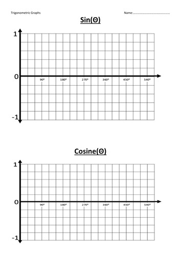 Worksheets Trig Graphs Worksheet trigonometric sin cosine tan graph inc drawingsketching graphs axes docx