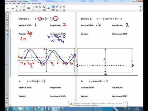 Mrs Belcher Acc Math 3 · Graphing Sine and Cosine Worksheet with Answers Amplitude