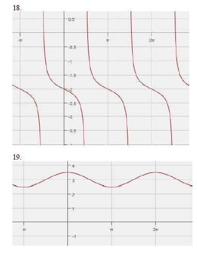 Graphing Sine Cosine with Vertical Translations Worksheet with Answers