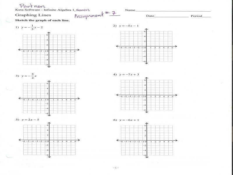 Graphing Slope Intercept Form Worksheet Homeschooldressage
