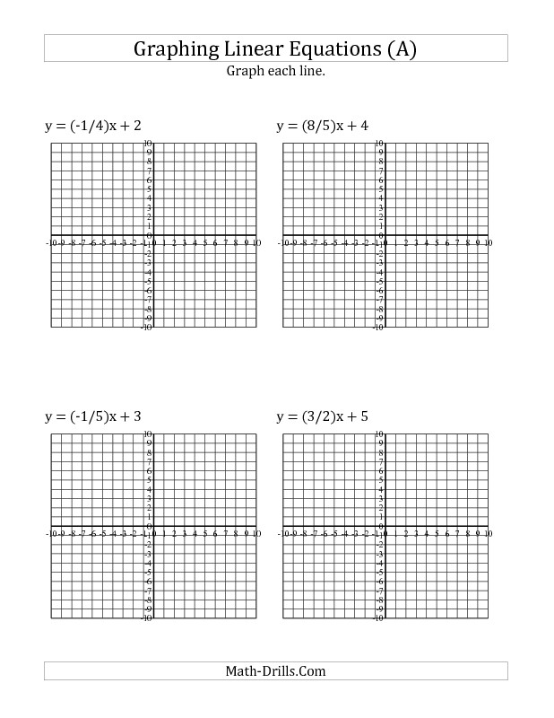 New September Algebra Worksheet Graph a Linear Equation in Slope Intercept Form A