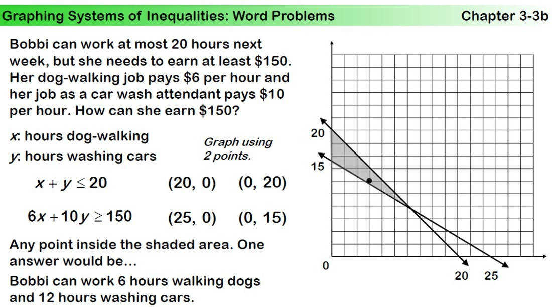 Systems of Linear Inequalities Word Problem