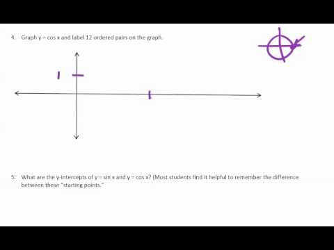 Graphing Trig Functions Worksheet 17 1