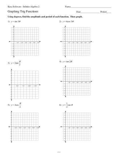 graphing trig functions worksheet homeschooldressage com - Graphing Trig Functions Worksheet
