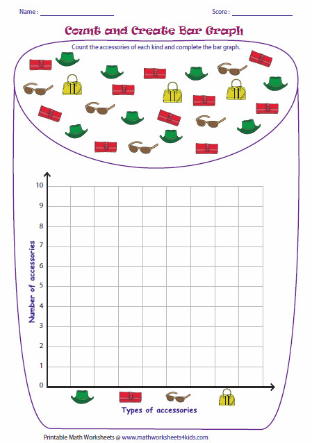 Counting Objects and Drawing Graph