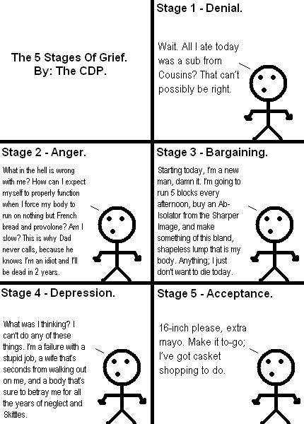 The 5 Stages Grief
