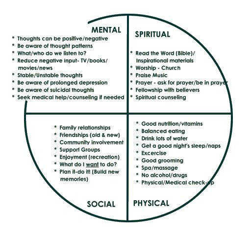 The Balanced Wheel of Life Therapy WorksheetsTherapy ActivitiesGrief