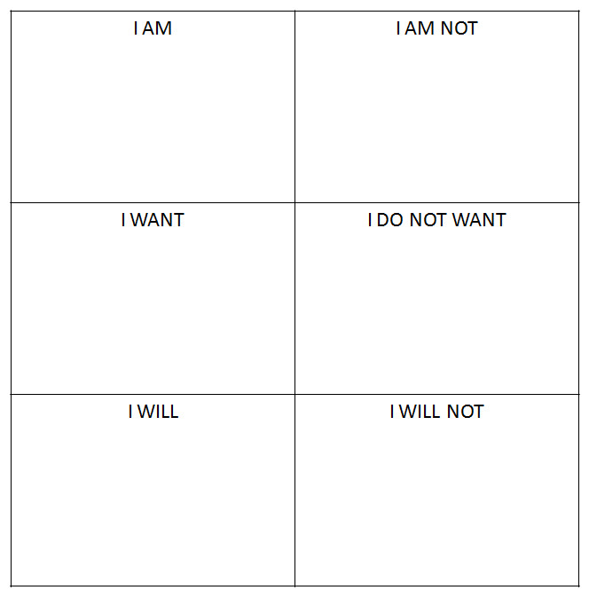 Setting personal boundaries worksheet from rectherapyideas